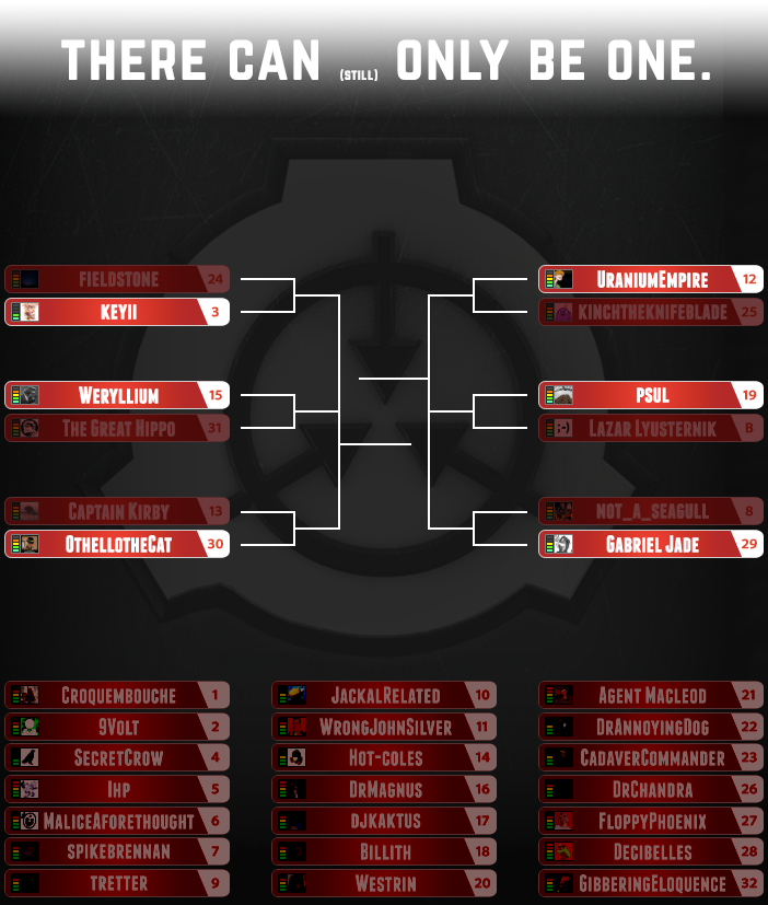 OCTBracket4.png