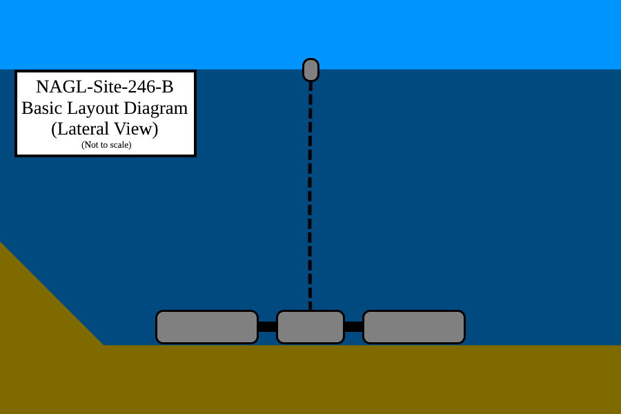 Site246_SideView.png