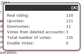 ss_real_votes.png
