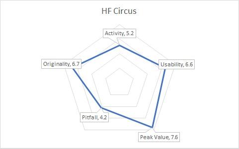 FullerGraph