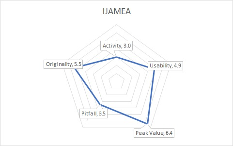 JapanGraph