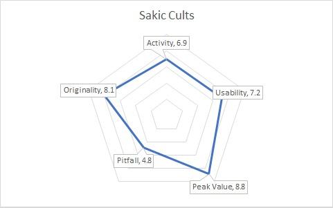 SarkicGraph
