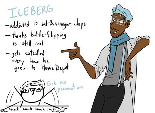 icebergdesign
